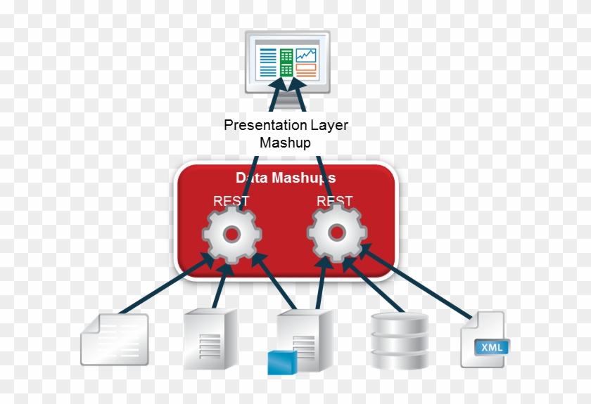 Enterprise Architecture Big Data MapR PNG, Clipart, Apache Hadoop, Architect,  Architecture, Big Data, Brand Free PNG