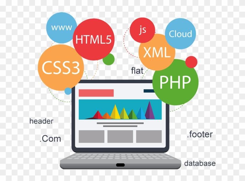 Best Website Design Company In Udaipur - Web Development Roadmap For Beginners #817642