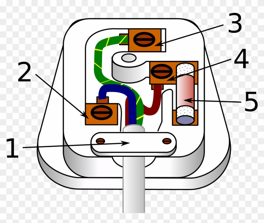 3 pin plug wiring diagram plug wiring diagram for three how to wire phase plug three pin  plug wiring diagram for three how to