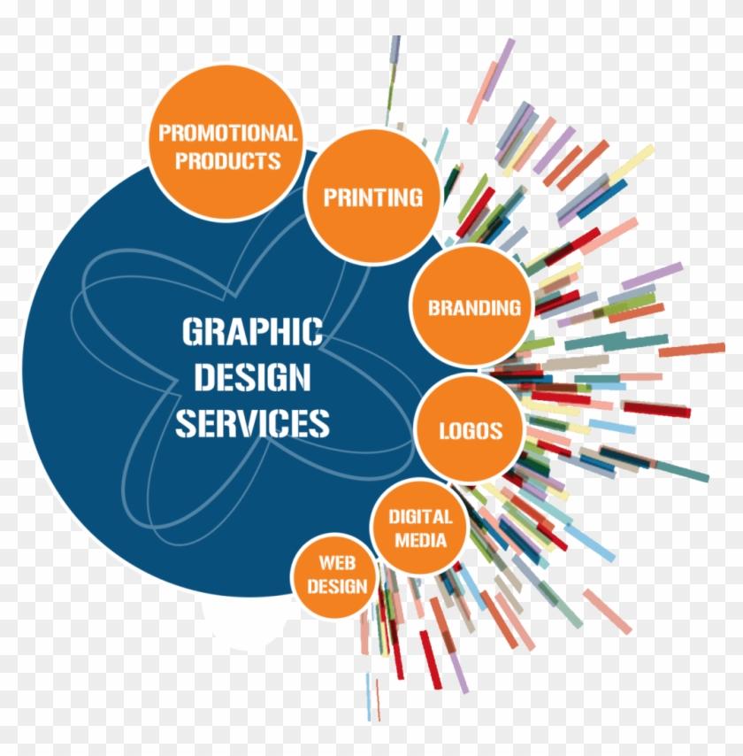 Graphic Design Services For Print Invision Pro Ion - Graphic Design