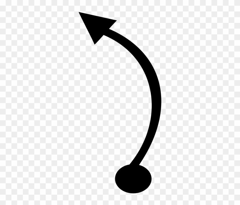 Curved Arrow Circular Arrow Clip Art - Clip Art #19409