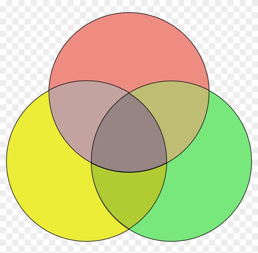 Diagrams The Venn Diagram Of Social Media - Venn Diagram Blank 3 #24154