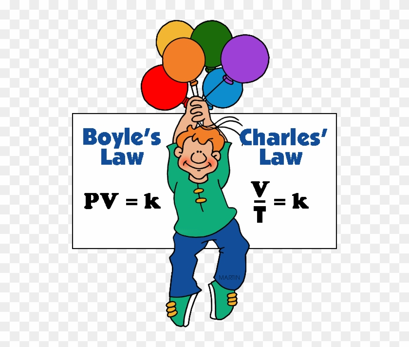 Chemistry The Medium Size Clip Art Clipart Cliparts - Boyle's Law Charles Law #25505
