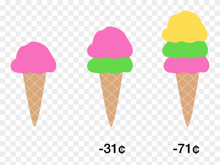 An Ice Cream Shop Sells 3 Flavored Scoops One Scoop Ice Cream