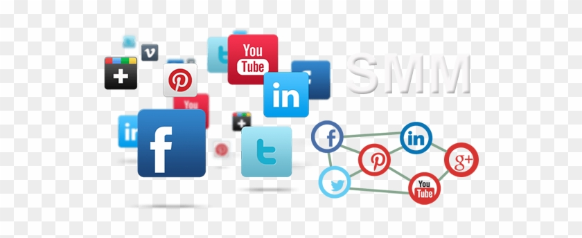 Having Seen The Power And Reach Of Viral Content, Companies - Social Media Marketing Smm #921743