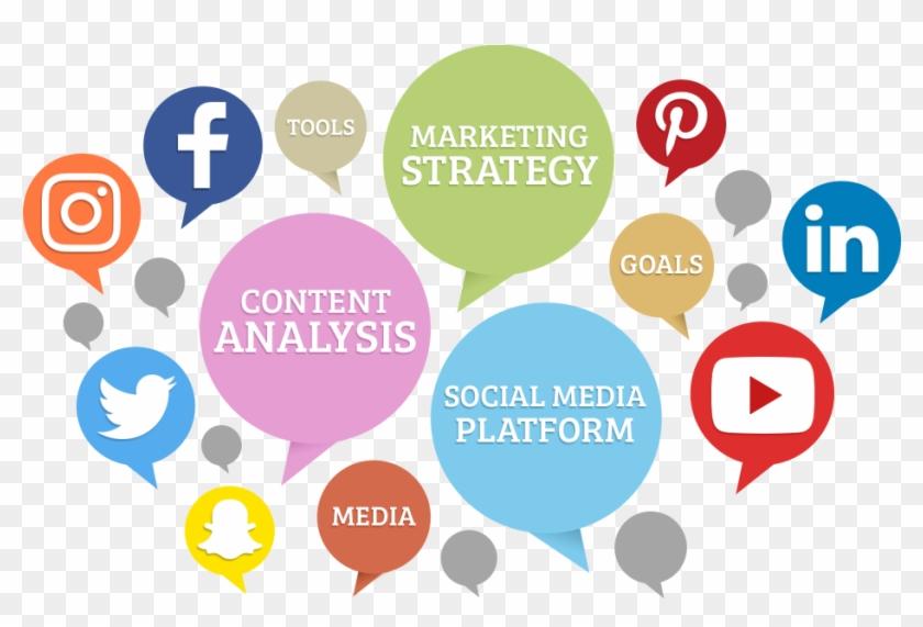 Social Media Marketing Business Services - Digital Marketing #921815