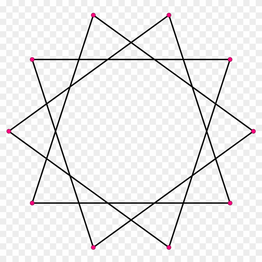 Decagram Geometry Types Symmetry Math Graph Regular - 10 角 星 #938023