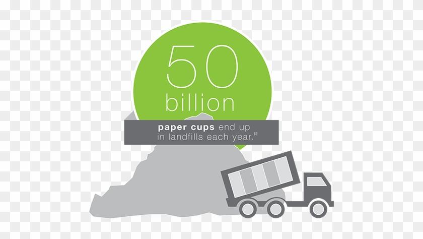 Custom Printed Paper Coffee Cups Canada Best - Coffee Cup Environmental Impact #942619