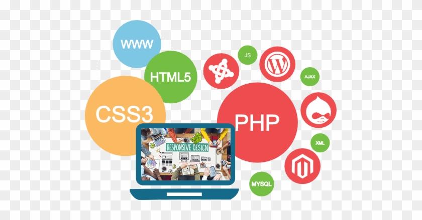 Web Designing & Development - Our Services Web Development #943035