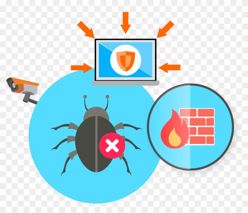 Wordpress Malware Scanning - Malware - Free Transparent PNG
