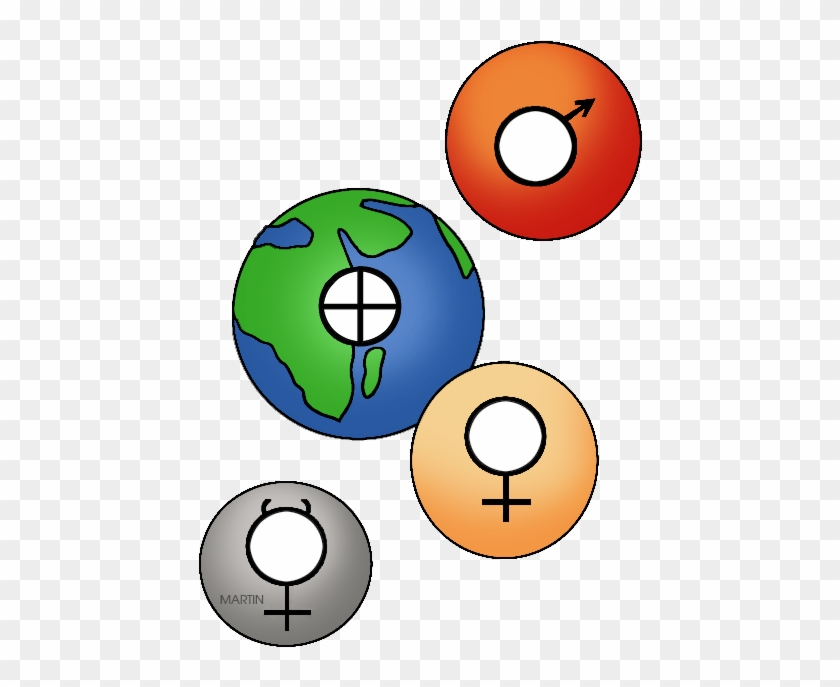 Planets Clip Art - Inner Planets #171723