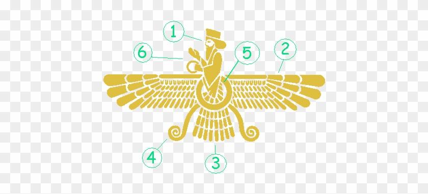 Powerful Ancient Symbols Gold Frankincense Myrrh And Spiritual