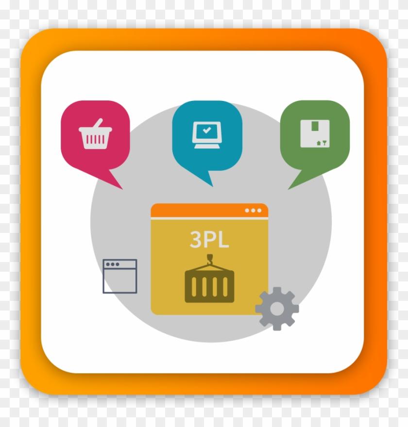 3pl Inventory Management Software - Warehouse Management