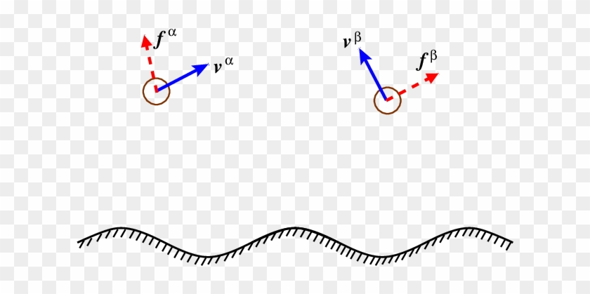 Two Spherical Particle Is Moving In A Low Reynolds - Two Spherical