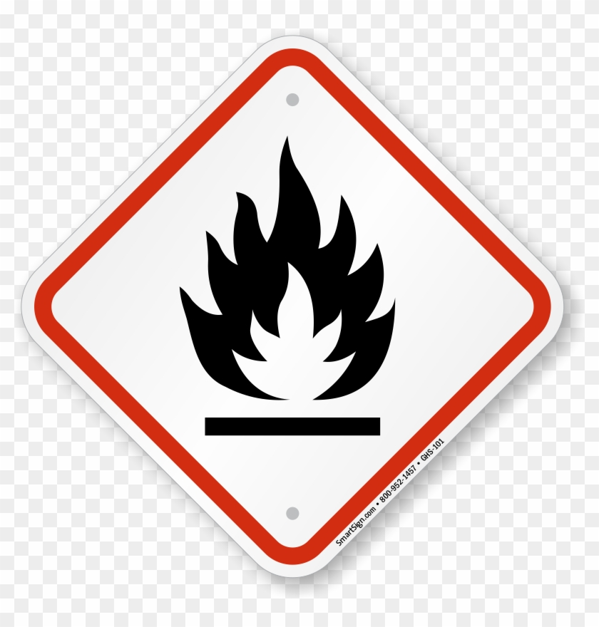 is carisoprodol harmful materials flammable
