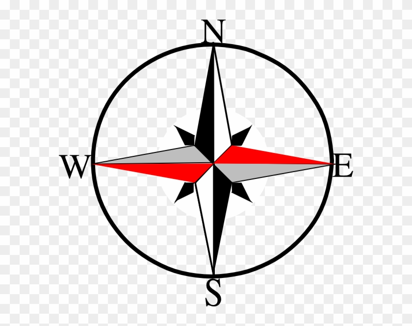 North South East West Symbol #1033913