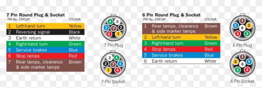 7 Prong Trailer Plug Wiring Diagram - Database