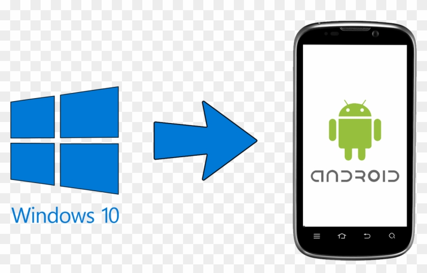 Microsoft May Let You Install Windows 10 On Your Android - Sandisk