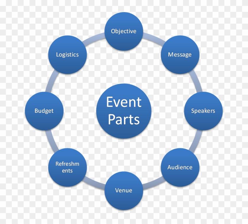 event management powerpoint presentation free download kotter s 8
