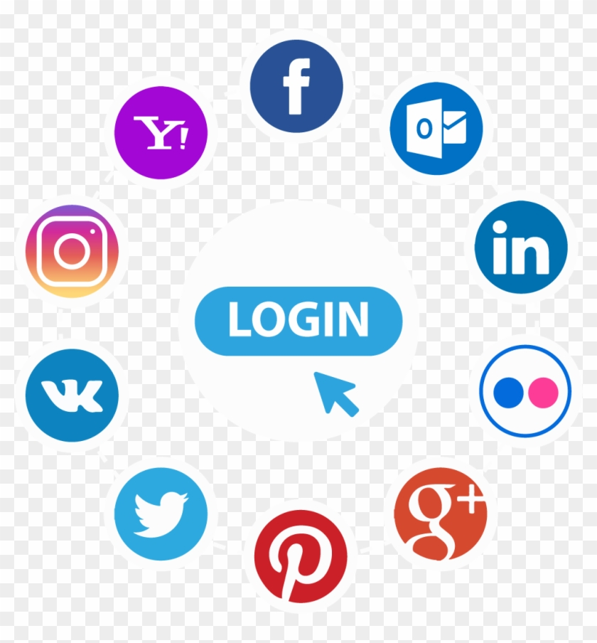 facebook welcome log in sign up learn more