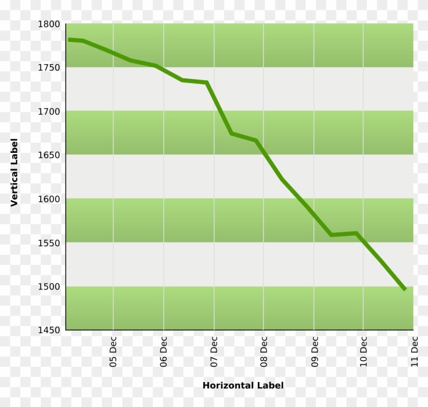 Big Image Line Graph Template Free Transparent Png Clipart