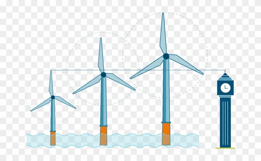 Average Turbine Rotor Diameter Wind Turbines Diagram Free