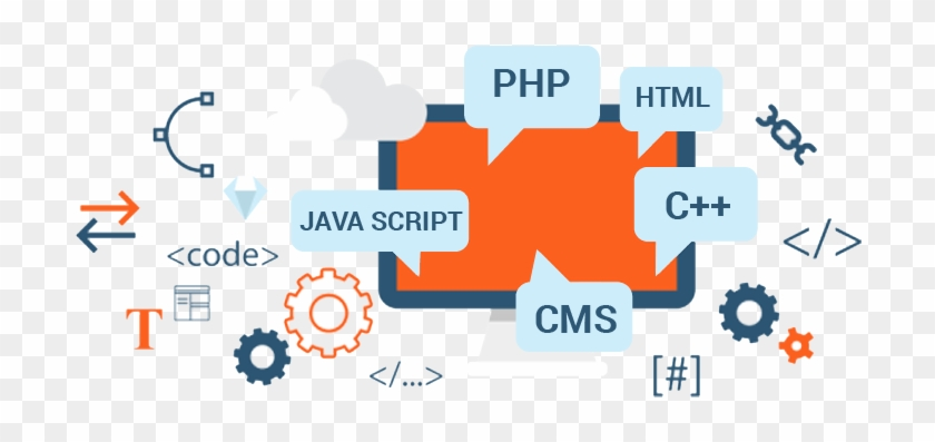 Php Custom Web Development Services India Web Design Vector Png Free Transparent Png Clipart Images Download
