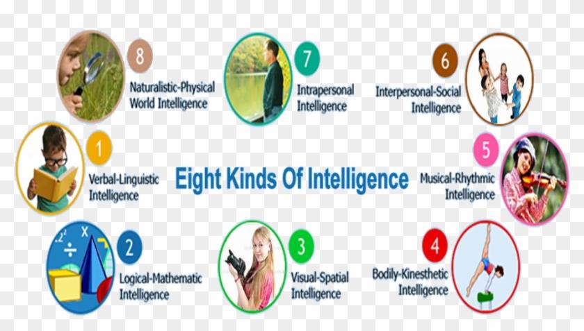 Visual Spatial Intelligence - Web Page #1170958