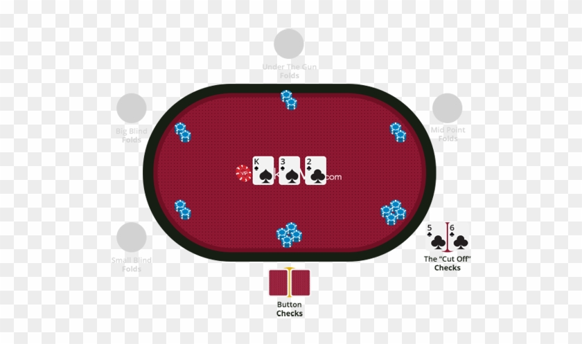 Texas Hold Em Poker Rules Poker Free Transparent Png Clipart Images Download