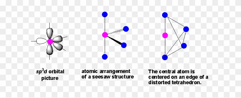 Sp3d Seesaw Structures Examples Diagram Free Transparent Png