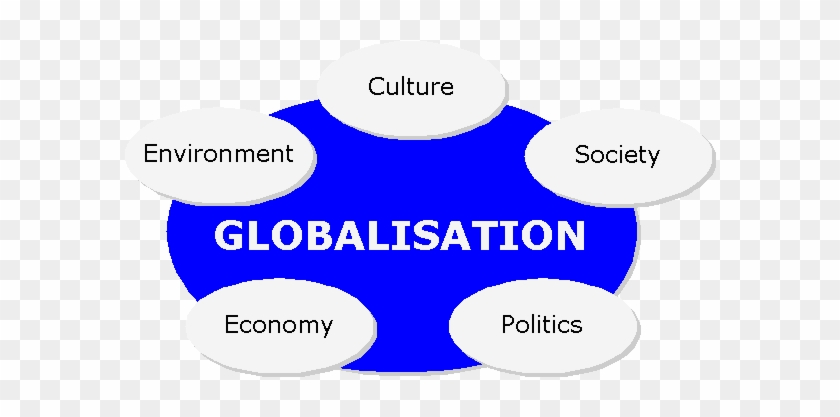 Globalization Process In Afghanistan Essay Globalization  Five  Globalization Process In Afghanistan Essay Globalization  Five Factors Of  Globalization  Content Writing Services Canada also Thesis Statement Examples For Persuasive Essays  Essay For English Language