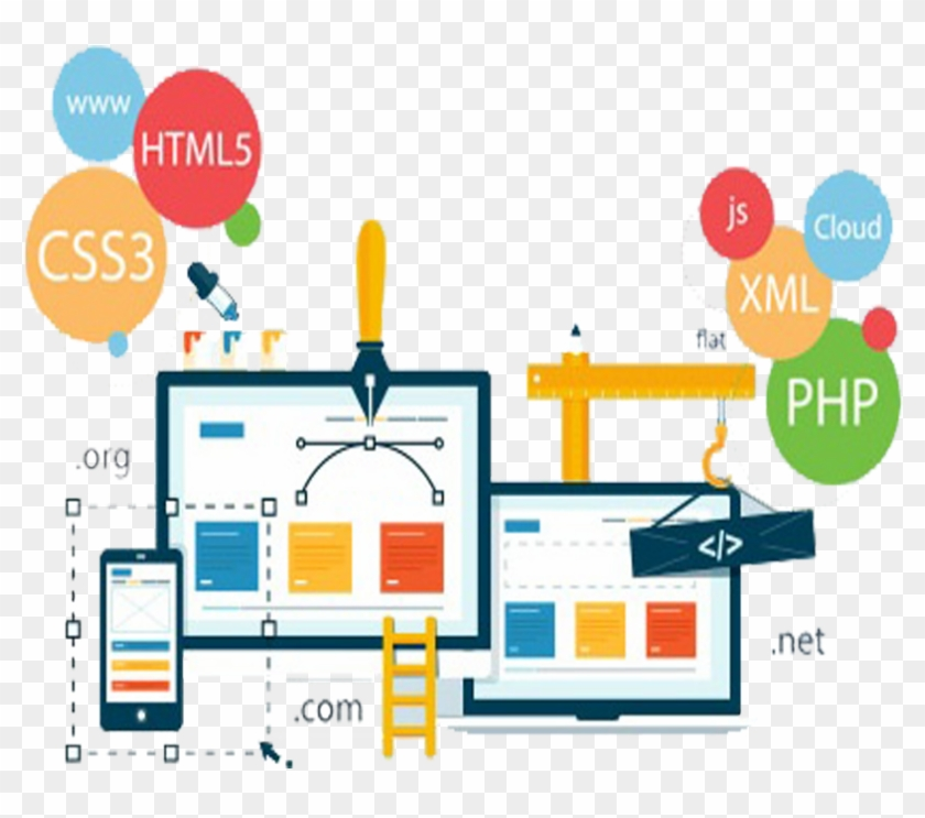 Web Solutions Has Made It Our Primary Focus For Every - Creative Web Design Banner #1247324
