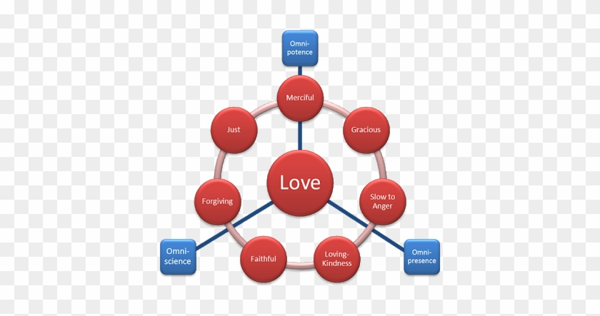 Will You Be My Boyfriend Circle Yes Or - Elements Of Visual Literacy #1259720