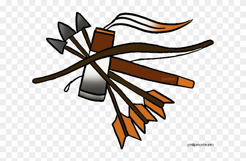 Native American Clip Art Animated Free Clipart Choctaw Indian