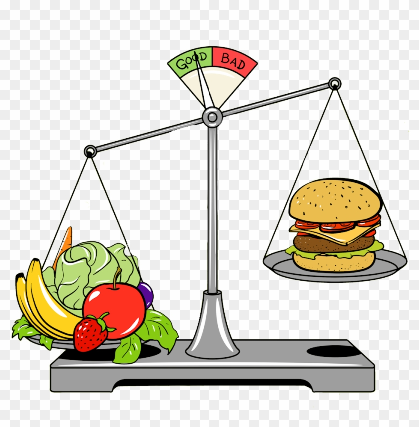 What Is Healthy Eating - Healthy Junk Food Scale #203349