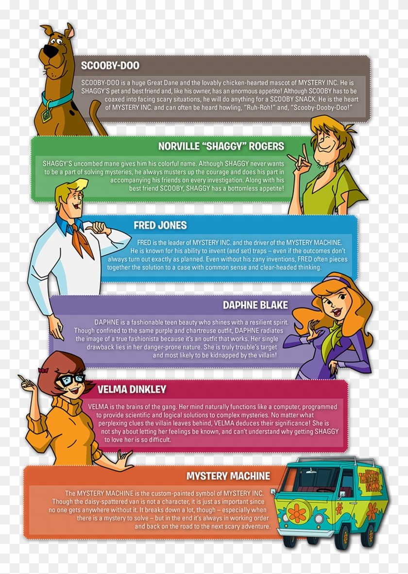 Scooby Doo Characters Scooby Doo Full Name Free Transparent Png Clipart Images Download