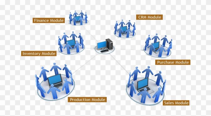 Erp Software Solution - Business Process Improvement Erp - Free