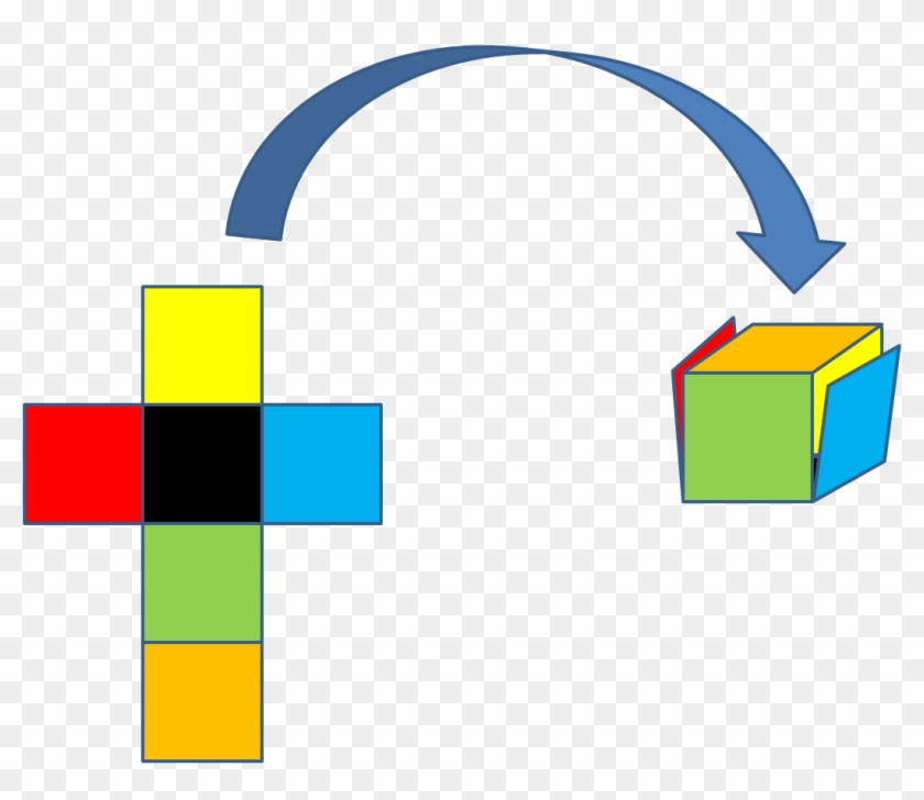 Remember That Each Cube Will Have The Following - Nets Into