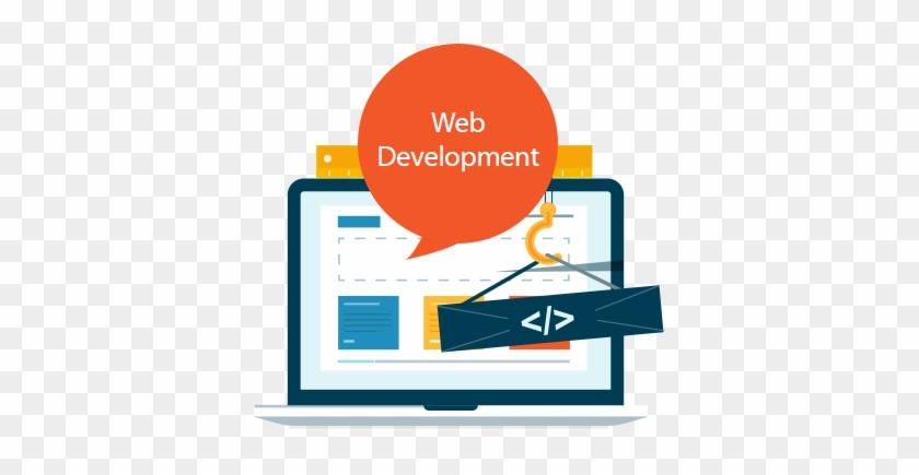Web Design Development Creative Web Design Banner Free Transparent Png Clipart Images Download