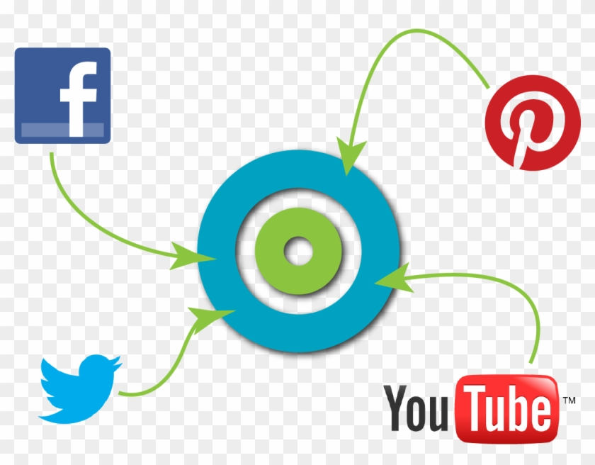 Is Your Social Media Marketing Program Prepared For - Facebook Twitter Instagram Linkedin Icons #1289455
