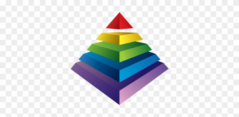 Pyramid Chart - Pyramid Approach: A Framework For Raising Student Academic #35105