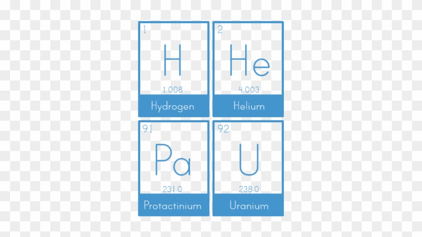 graphic regarding Printable Periotic Table identify Cost-free Printable Periodic Desk Of The Materials Flash - Flash