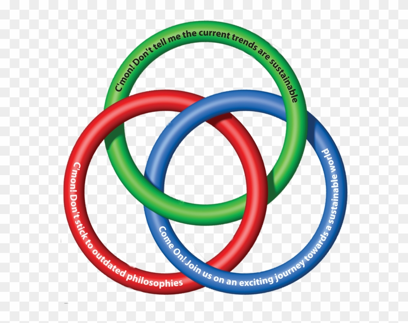 Borromean Rings Used To Indicate Interlocking Of 3-part ...