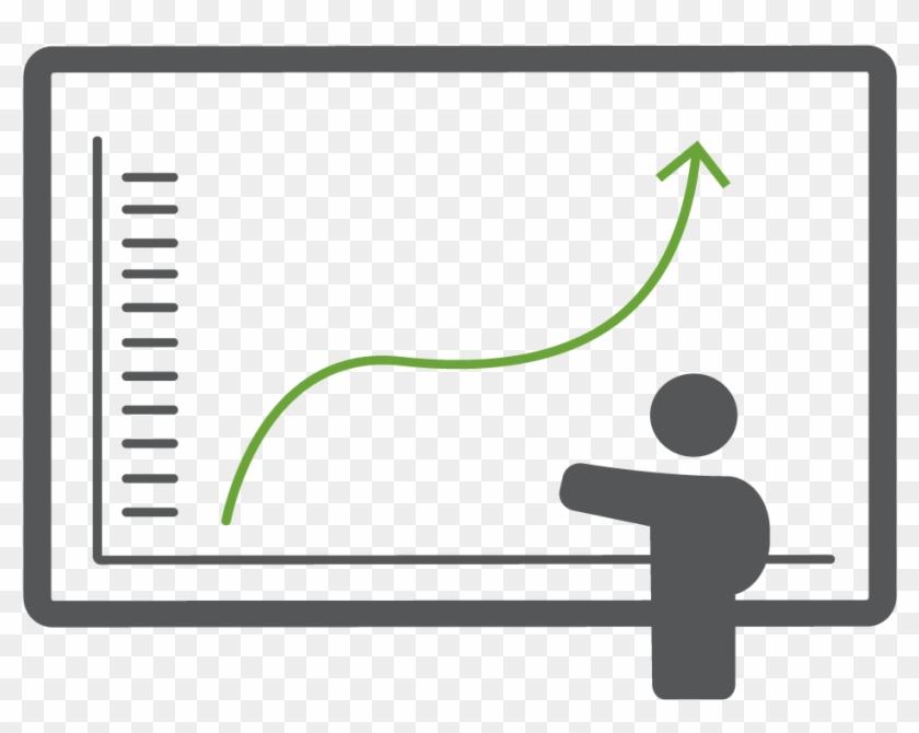 Benefits - Business Performance Management #222501