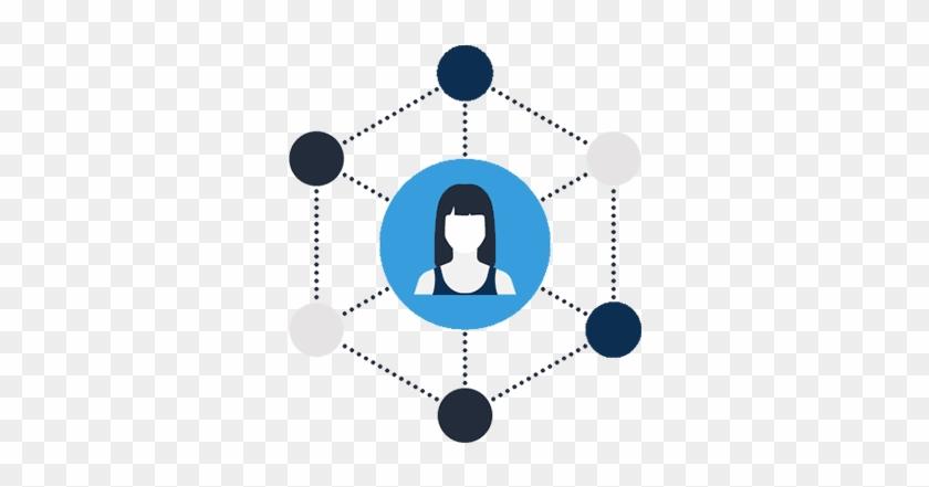 Social Media Marketing - Social Media Marketing #227040