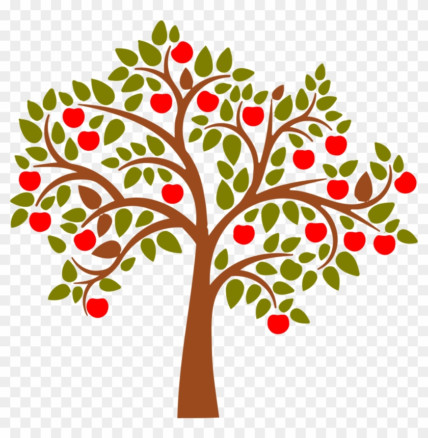 Apple Clipart Tre - Apple Tree Vector Png #231325