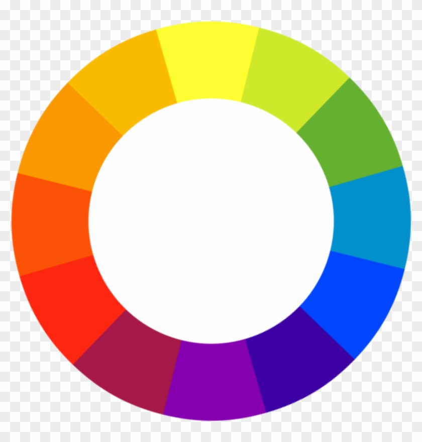 Acrylic Painting Glossary For Beginners - Analogous Colors Color Wheel #38351