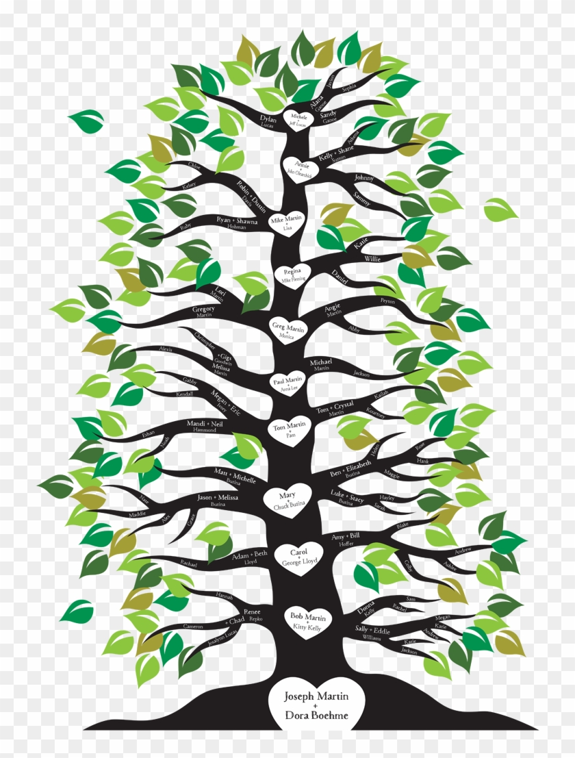 Image Result For Family Tree With Roots And Branches - Family Tree With Roots #39002