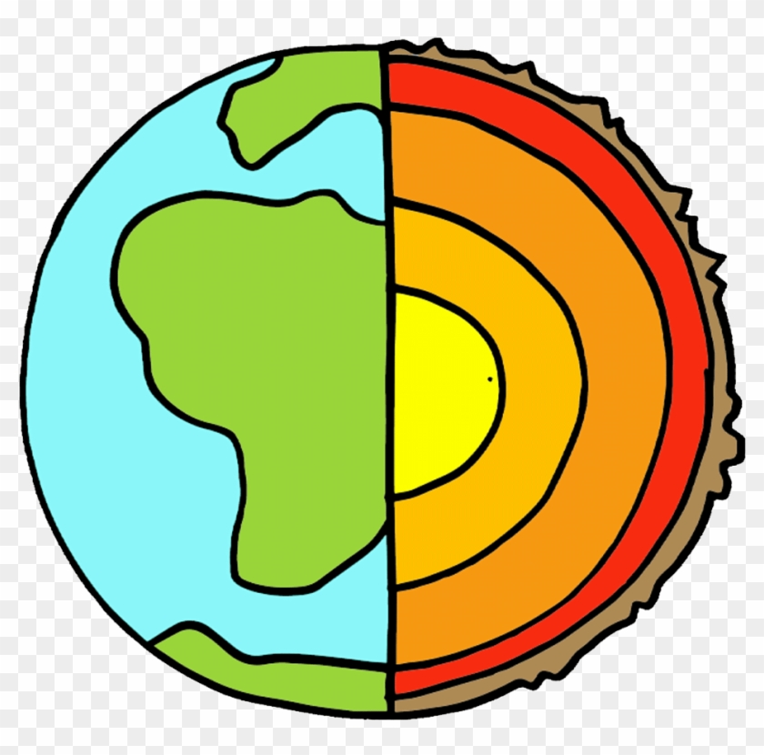 Click On Images To Download A Larger Image - Four Layers Of The Earth #42040