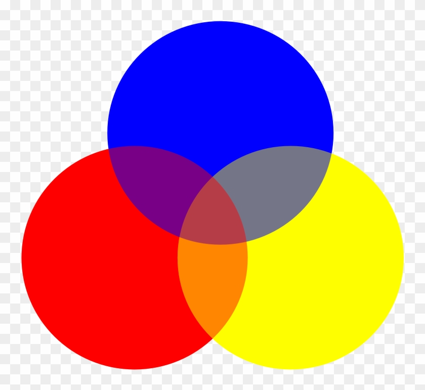 Color Wheel Clip Art - Red Blue Yellow Circle #42074